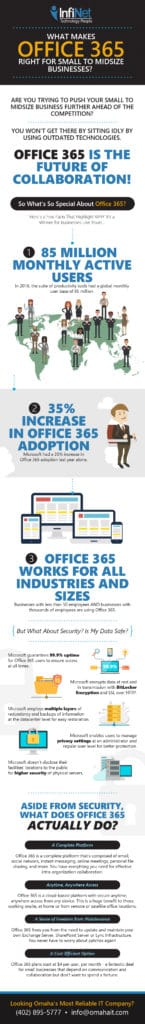 Office 365 Services in Omaha